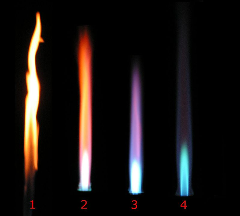 Bunsen_burner_flame_types.jpg